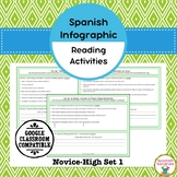 Spanish Infographic Reading Activities - Novice High Set 1