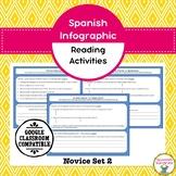 Spanish Infographic Reading Activities - Novice Set 2