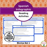 Spanish Infographic Reading Activities - Novice Set 1