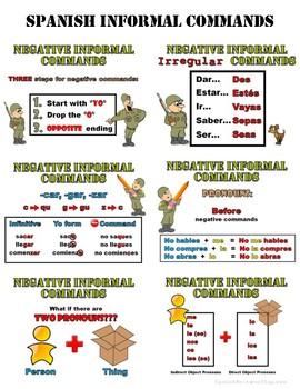 Spanish Informal Commands Grammar Notes