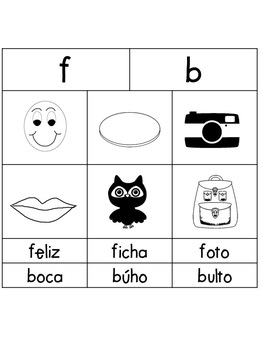 Spanish Initial Sounds Sorts (Spelling Pack)