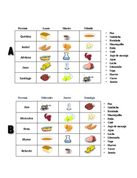Spanish Food and Drink Interactive Crossword Puzzle, Speaking Activity