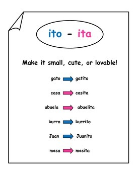 Spanish Interactive Notebook Diminutive Suffix ito & ita
