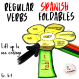 Spanish Distance Learning LOS VERBOS REGULARES Regular Ver