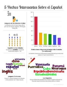 Spanish Interesting Facts Infographic (en español)