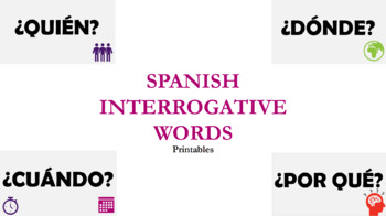 Spanish Interrogative Words Printable Posters or PowerPoint Slides