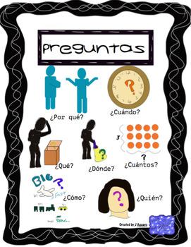 Spanish Interrogatives Unit Lesson
