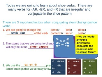 Spanish: Introduction to Stem-Changing/Shoe Verbs