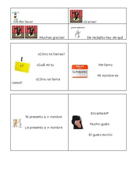 Spanish- Introductory Expression Student Notes