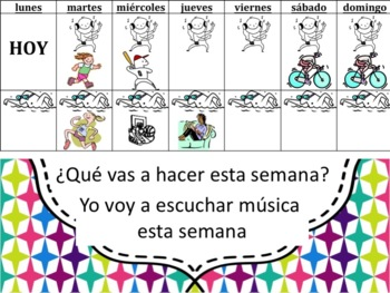 Spanish Ir+a+Verb with Future Time Phrases Powerpoint