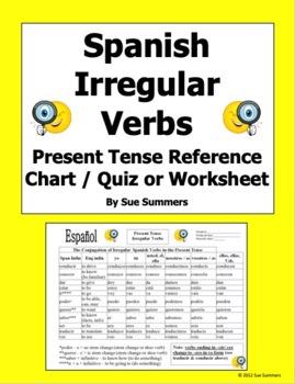 Spanish Irregular Present Tense Verb Conjugation Reference