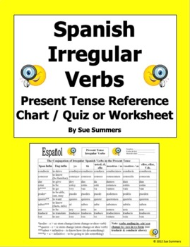 Spanish Irregular Present Tense Verb Conjugation Reference
