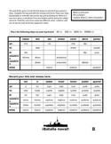 Spanish Irregular Preterite Battleship (Batalla naval)