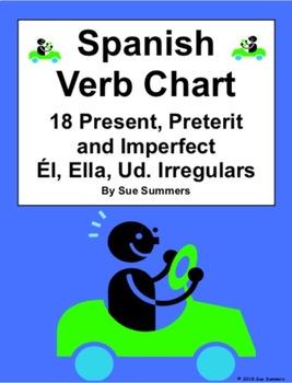 Spanish Irregular Yo Verbs Chart - 18 Present, Preterit and Imperfect