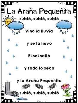 Spanish Itsy Bitsy Spider Rhyme