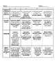 Spanish Jigsaw Activity Organizer with Rubric. Cooperative Learning in Spanish.