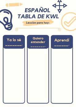 Spanish KWL Chart