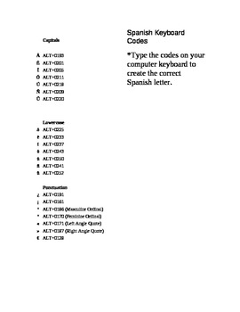 Spanish Letters Keyboard Codes Handout