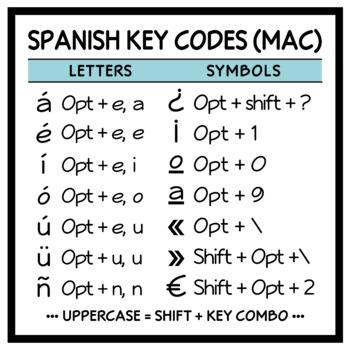 Spanish Keyboard Codes (FREE)
