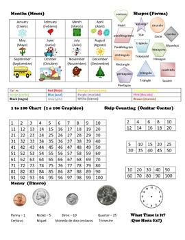 Spanish Kindergarten Reference Card Homework Helper