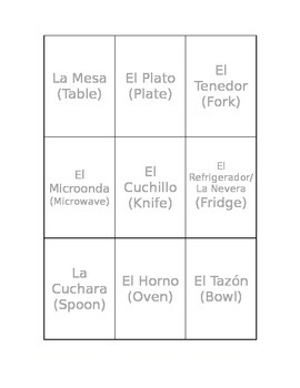 Spanish Kitchen Items Flashcards