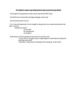 Spanish Language AP free response pointers