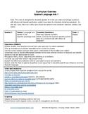 Spanish Language Arts 1 Curriculum Overview (Heritage speakers)