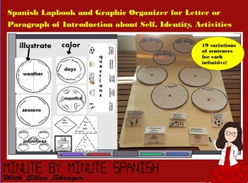 Spanish Lapbook for Writing First Paragraph about Themselves, infinitives - id