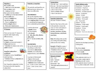 Learning Mat for Spanish (Higher level)