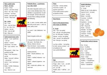 Spanish Learning Mat (basic/intermediate)