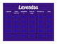 Avancemos 2 Unit 4 Lesson 1 Jeopardy-Style Review Game