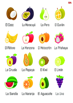 Spanish Lesson Plan: Las Frutas