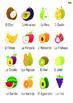 Spanish Lesson Plan: Las Frutas