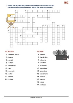 Spanish Lesson Plan: Movie Genres