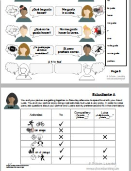 Spanish Lesson on Activities, Likes and Wants (Actividades, Gustar y Querer)