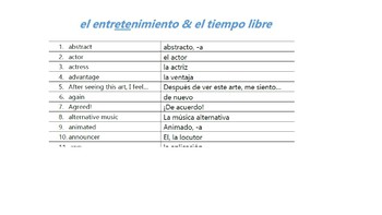Spanish Level 3: Entertainment and Free Time Vocabulary