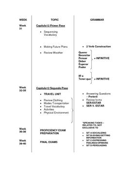 Spanish Level I Curriculum