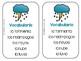 Spanish Literacy and Science – Weather – Yo puedo escribir