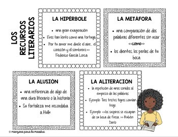 Spanish Literary Devices Notes & Activity - Recursos Literarios
