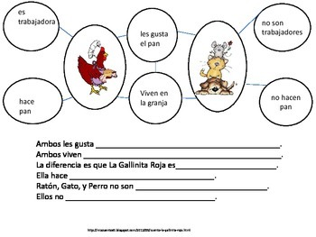 Spanish Little Red Hen Comparing using bubble map and cloze sentences.