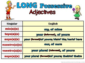 how to use possessive adjectives