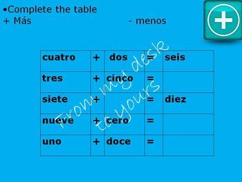 Spanish. Los numeros del 1-20. Numbers 1-20 in Spanish