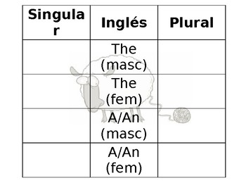 Spanish- Making Nouns Plural Practice #2