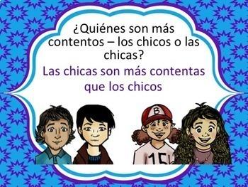 Spanish Más... Que Comparisons Powerpoint