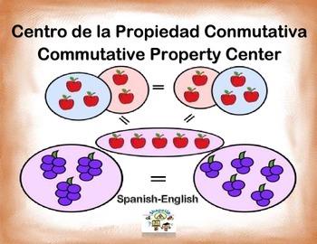 Spanish Math Commutative Property / Propiedad Conmutativa