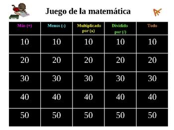 Spanish Math Jeopardy