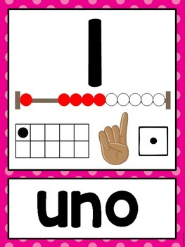 Number/Number Sense Posters in Spanish
