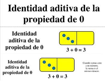 Spanish Math Word Wall 2nd Grade