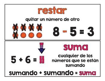 Spanish Math Word Wall 2nd Grade / Pared de palabras (matemáticas) CC.OA