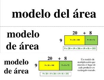 Spanish Math Word Wall 4th Grade
